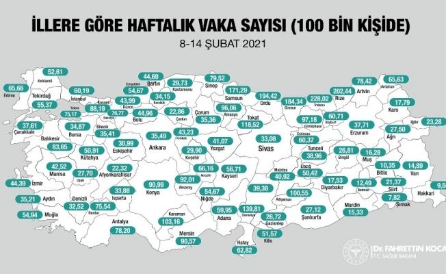 Sağlık Bakanı Fahrettin Koca illere göre haftalık vaka sayıları açıkladı