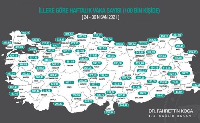 Antalya'da tedbirler işe yaradı, vaka sayısında düşüş yaşandı