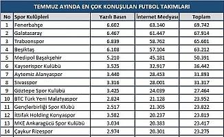 Şampiyonluk Kupası'nı Başakşehir kaldırdı, Fenerbahçe konuşuldu