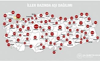 İşte Türkiye'de uygulanan aşı sayısı