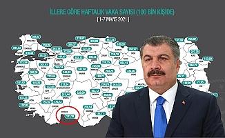 Antalya'da vaka sayısı düşüyor