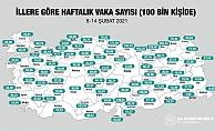 Bakan Koca il il korona vaka sayısını açıkladı: İşte Antalya'da son durum